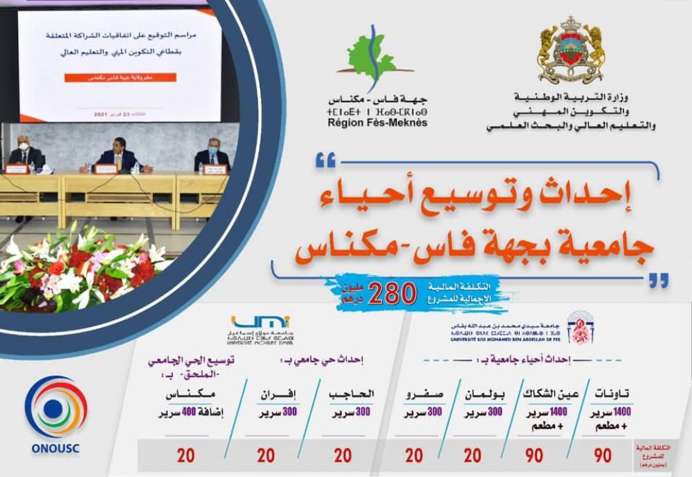 convention pour la création et l'extension des cités universitaires à la région de Fès - Meknès